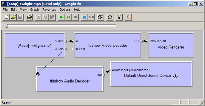 Advanced Video Compression
